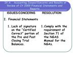iv a accounting issues concerns and results of review of cy 2009 financial statements and reports