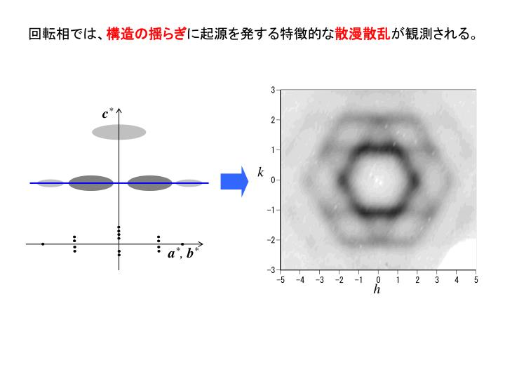 PPT - n - アルカン結晶 PowerPo...