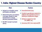 1 india highest disease burden country