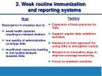 2 weak routine immunization and reporting systems