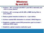milestones by end 2015
