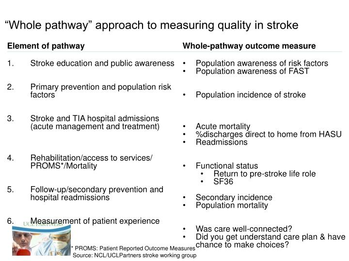 """""""Whole pathway"""" approach to measuring quality in stroke"""