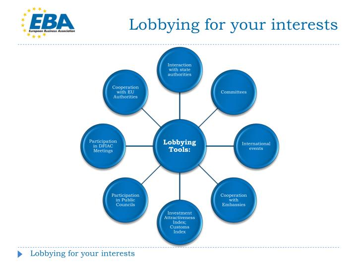 Lobbying for your interests
