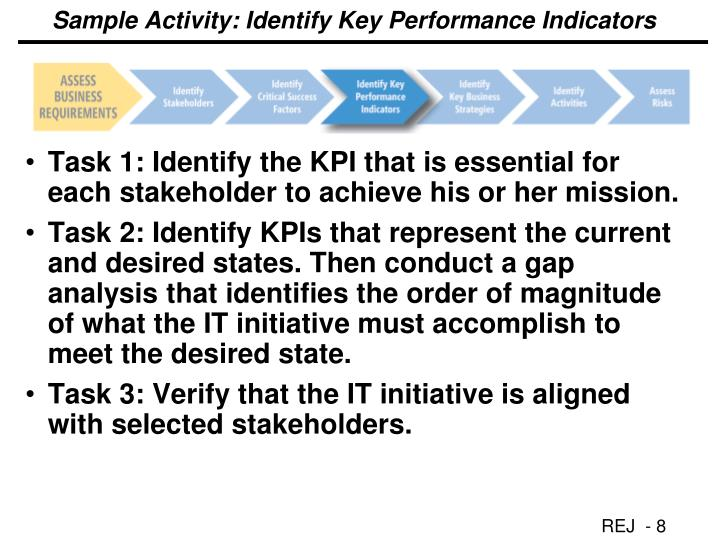 Sample Activity: Identify Key Performance Indicators