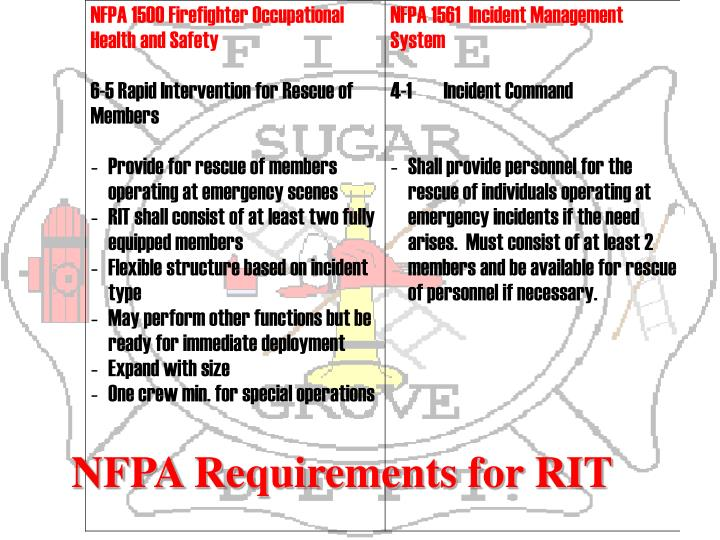 NFPA Requirements for RIT