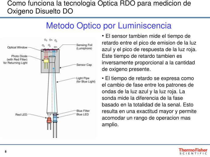 Como funciona la tecnologia Optica RDO para medicion de Oxigeno Disuelto DO