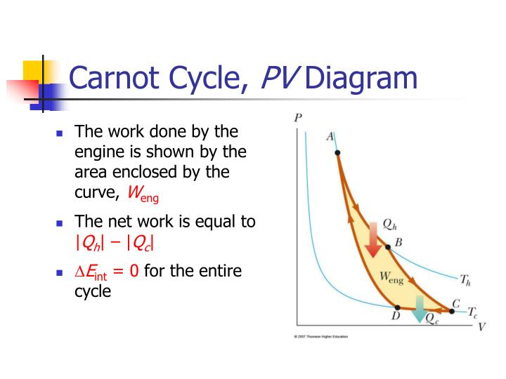 carnot engine diagram ppt - carnot cycle, pv diagram powerpoint presentation ...