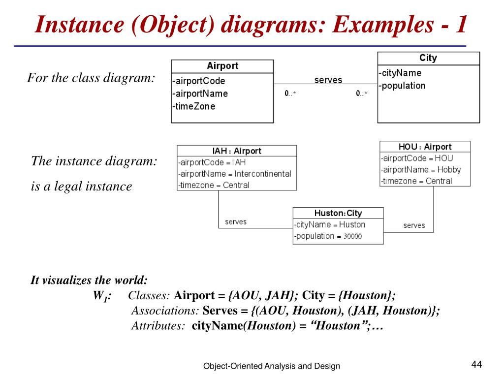 PPT - Object-Oriented Analysis and Design PowerPoint ...