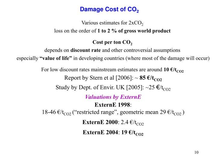 Various estimates for 2xCO