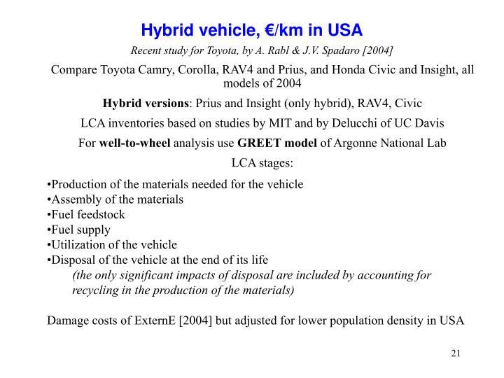 Hybrid vehicle, €/km in USA