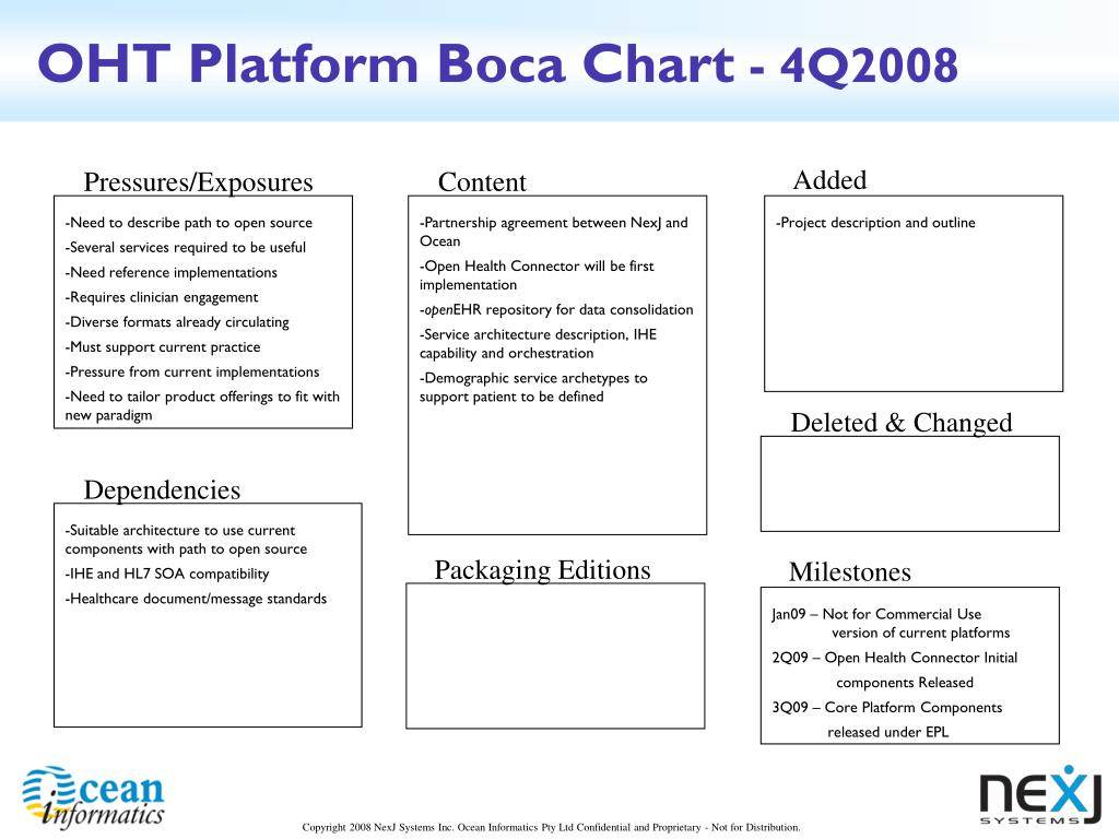 PPT - Open Source Strategy NexJ Systems Inc  Ocean