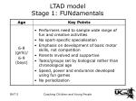 ltad model stage 1 fundamentals