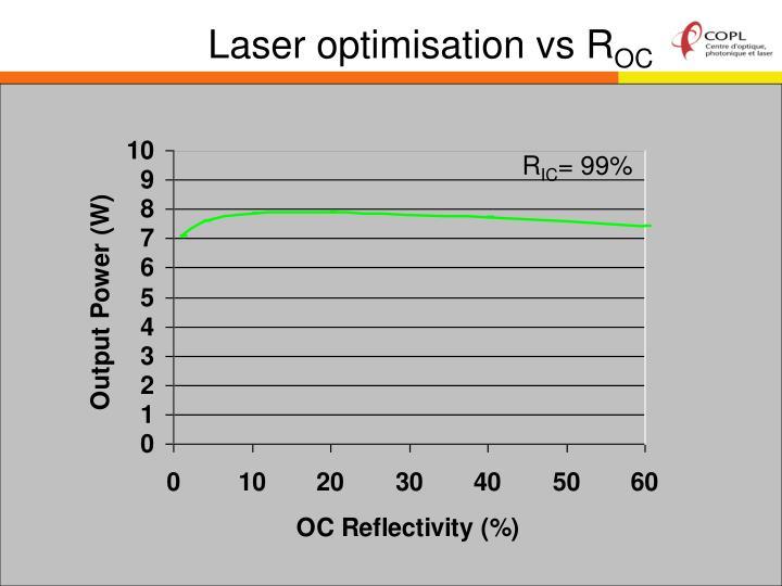 Laser optimisation vs R