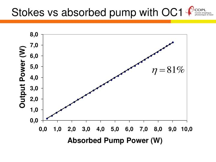 Stokes vs absorbed pump with OC1
