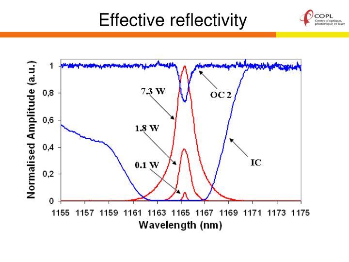 Effective reflectivity