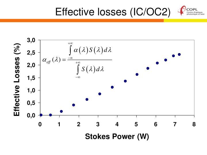 Effective losses (IC/OC2)
