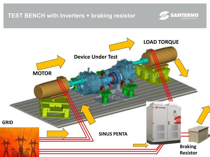 TEST BENCH with Inverters + braking resistor