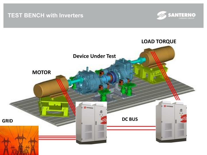 TEST BENCH with Inverters