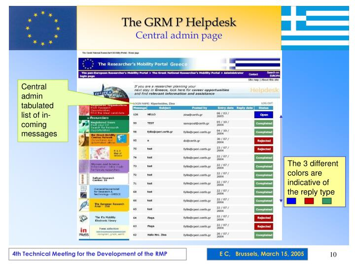 The GRM P Helpdesk