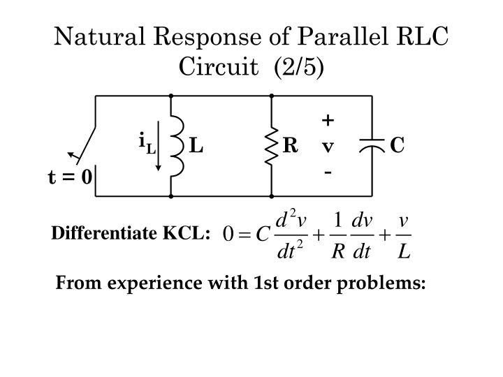 Natural response of parallel rlc circuit 2 5