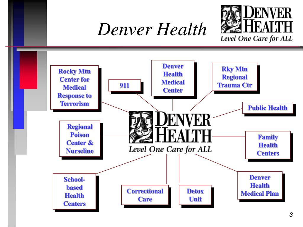 PPT - Emerging Approaches to Drive Change in Health Care Use