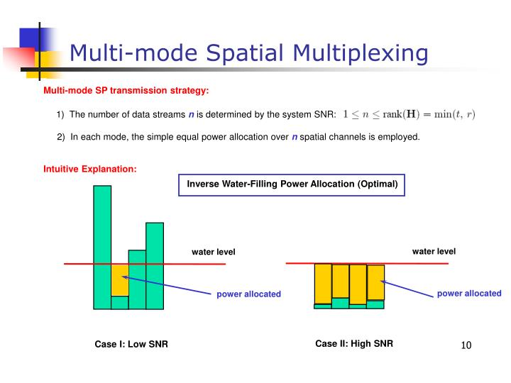 Multi-mode SP transmission strategy: