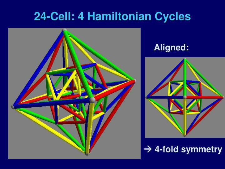 24-Cell: 4 Hamiltonian Cycles