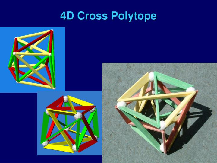 4D Cross Polytope