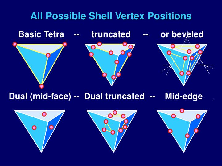 Basic Tetra    --     truncated     --     or beveled