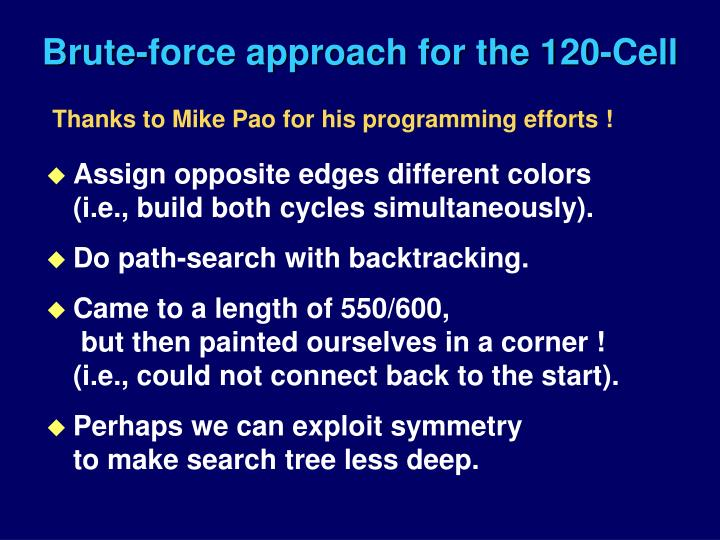 Brute-force approach for the 120-Cell