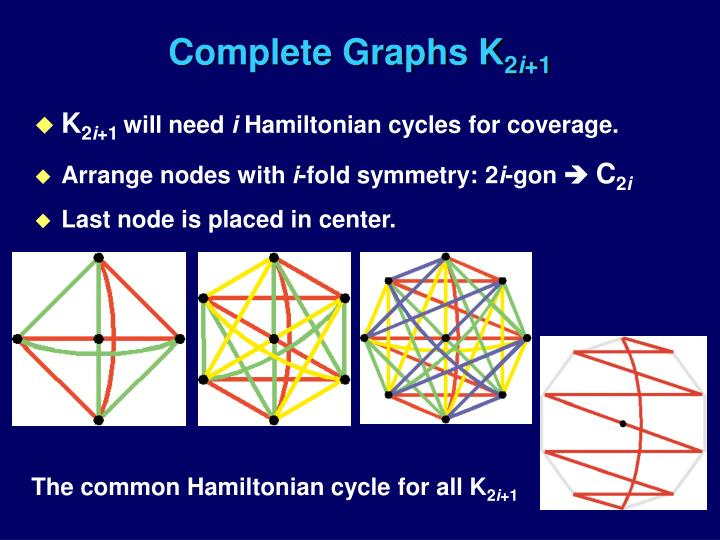 The common Hamiltonian cycle for all K