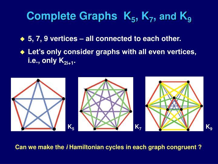 Complete Graphs  K