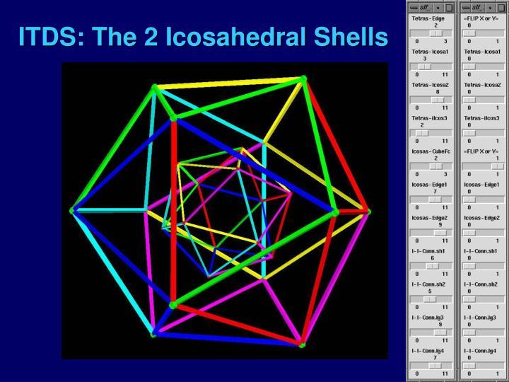 ITDS: The 2 Icosahedral Shells