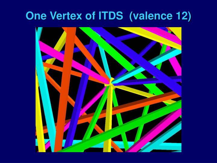 One Vertex of ITDS  (valence 12)