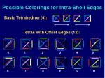 possible colorings for intra shell edges