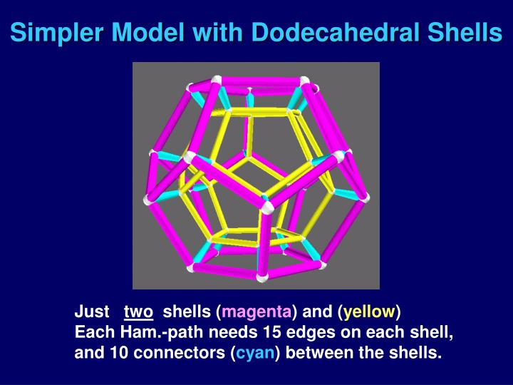 Simpler Model with Dodecahedral Shells