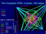 the complete itds 4 shells 192 edges