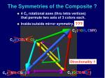 the symmetries of the composite