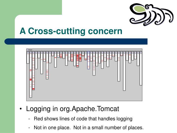 A Cross-cutting concern