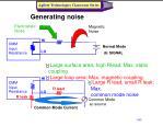 generating noise