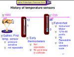 history of temperature sensors