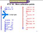 ipts 90 more calibration points