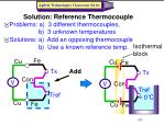 solution reference thermocouple