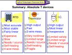 summary absolute t devices