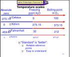 temperature scales