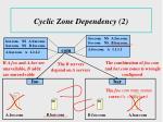 cyclic zone dependency 2
