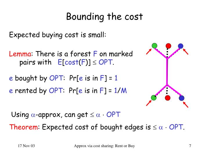 Bounding the cost