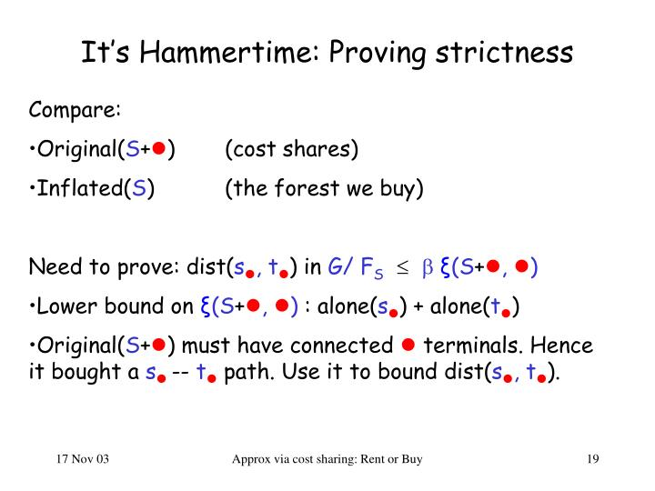 It's Hammertime: Proving strictness