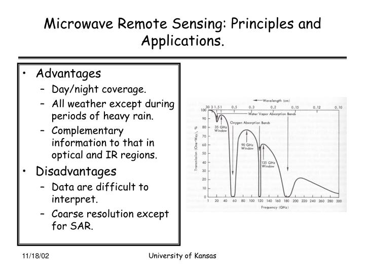 Microwave Remote Sensing: Principles and Applications.