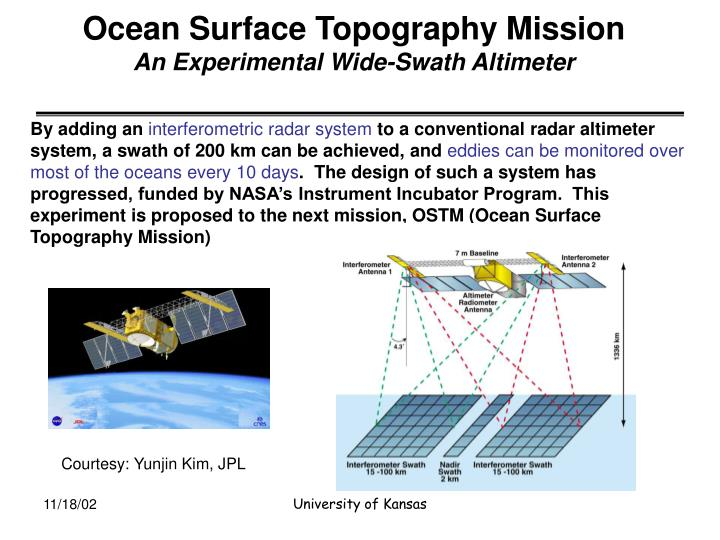 Ocean Surface Topography Mission